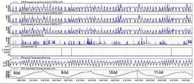 Picoグラフ9_11JulM