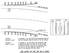 ガードレールSRT-350設置図面