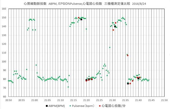 心房細動2016_8_24